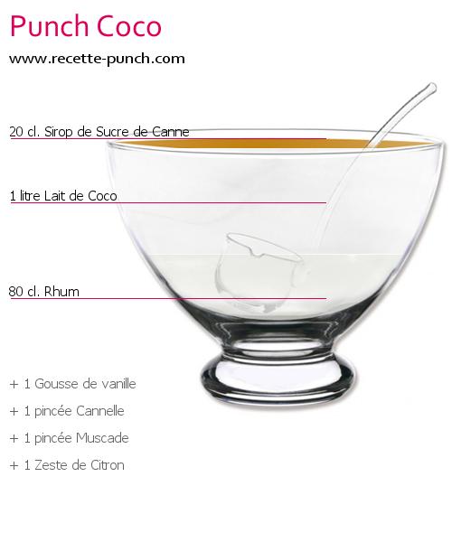 Punch coco pour 10 personnes recette pr paration et for Cocktail 80 personnes