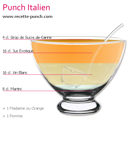 Cocktail PUNCH ITALIEN
